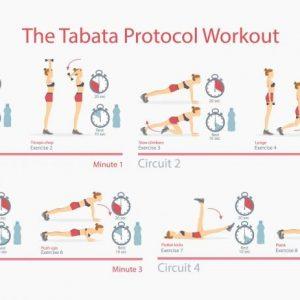 Perdre du poids rapidement avec la méthode Tabata