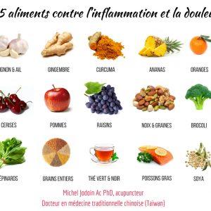 Voici les meilleurs aliments contre le reflux